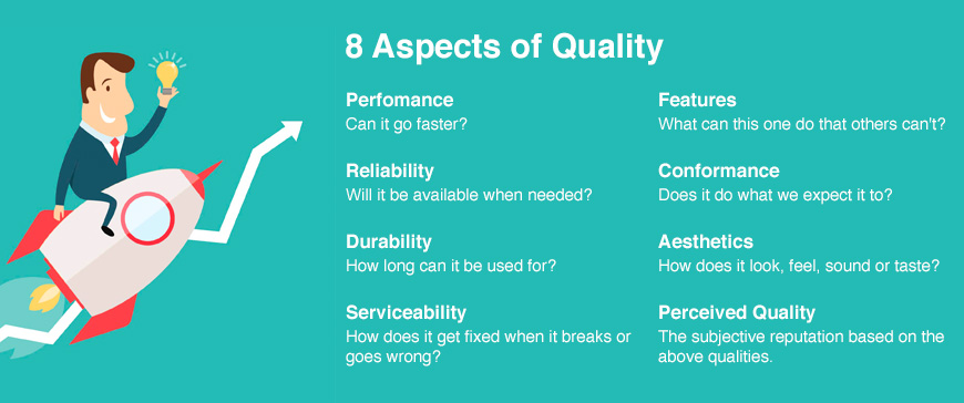 quality management at executive holloware essay